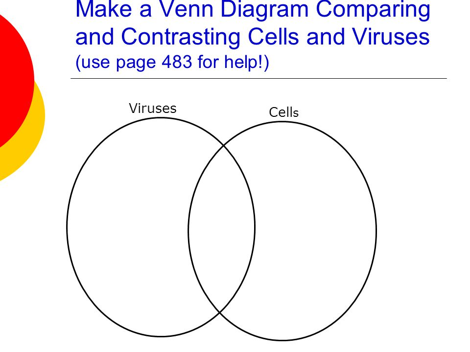 Venn Diagram Comparing Viruses And Cells Demirediffusion