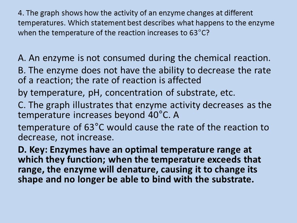 4. The graph shows how the activity of an enzyme changes at different temperatures. Which statement best describes what happens to the enzyme when the temperature of the reaction increases to 63°C