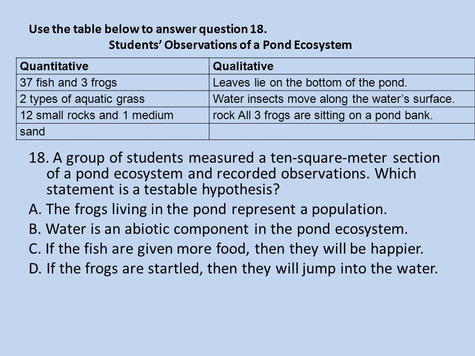 Use the table below to answer question 18.