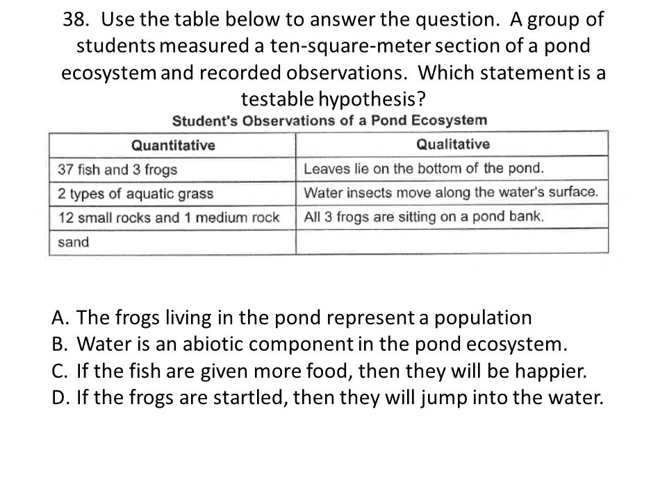 38. Use the table below to answer the question