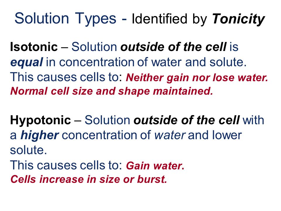 Solution Types - Identified by Tonicity