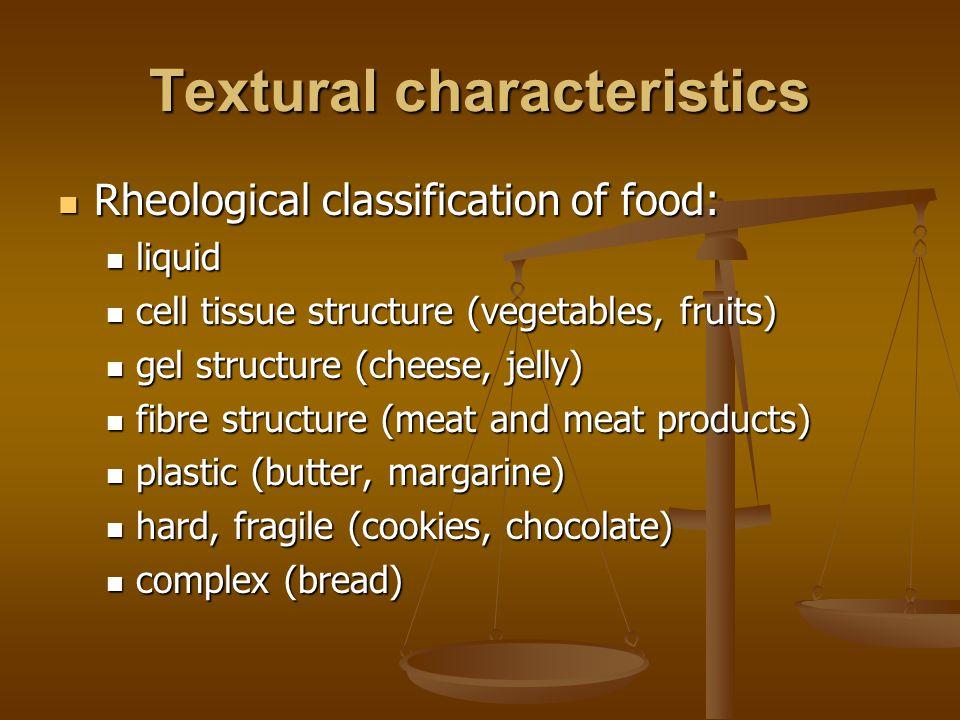 Textural characteristics