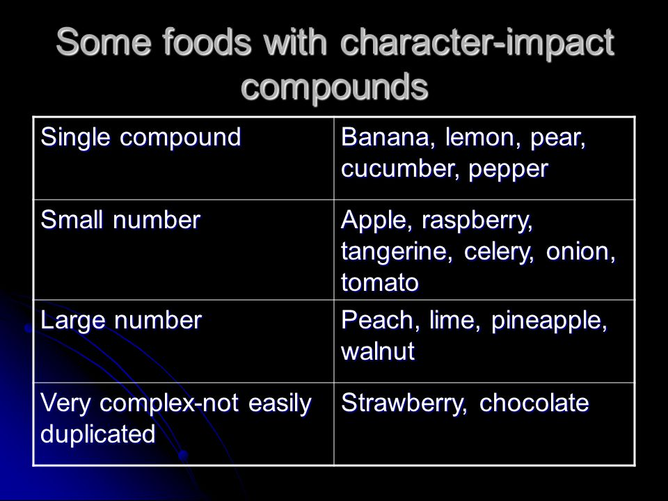 Some foods with character-impact compounds