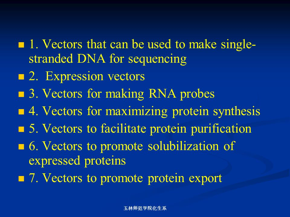 1. Vectors that can be used to make single-stranded DNA for sequencing