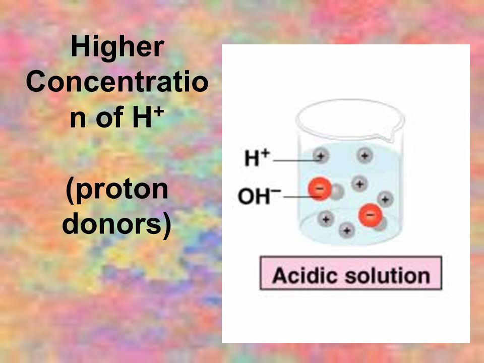 Higher Concentration of H+ (proton donors)