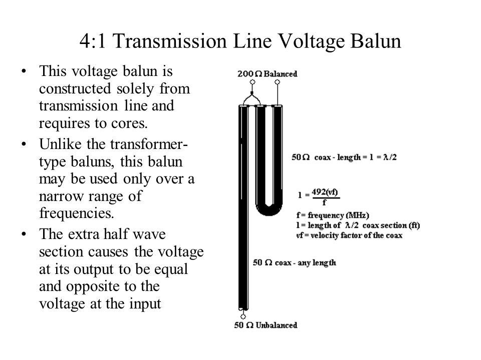 4:1 Transmission Line Voltage Balun
