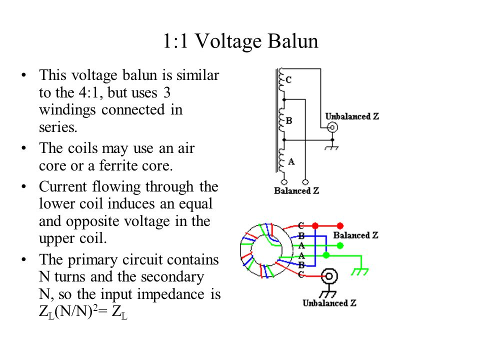 1:1 Voltage Balun This voltage balun is similar to the 4:1, but uses 3 windings connected in series.
