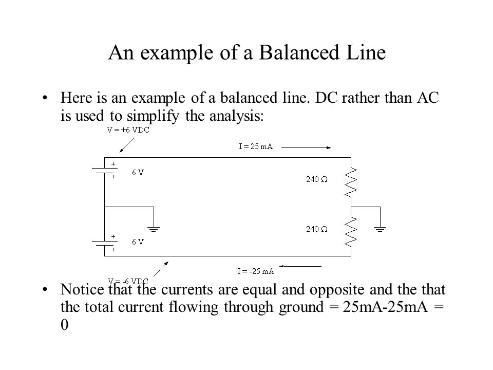 An example of a Balanced Line