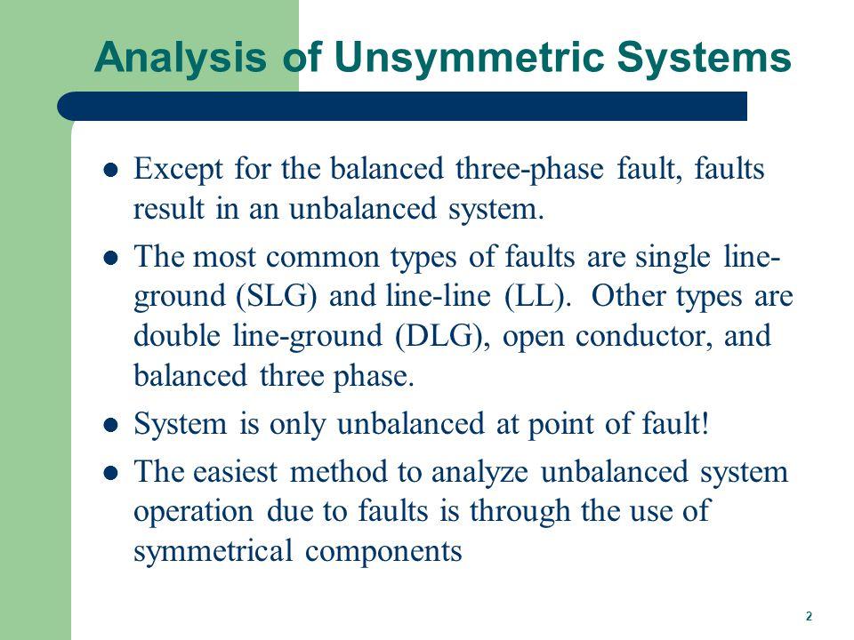 Symmetric Components