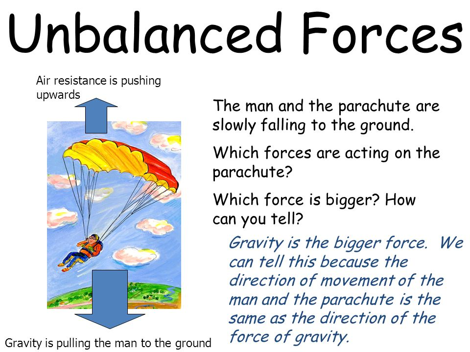 Unbalanced Forces Air resistance is pushing upwards. The man and the parachute are slowly falling to the ground.