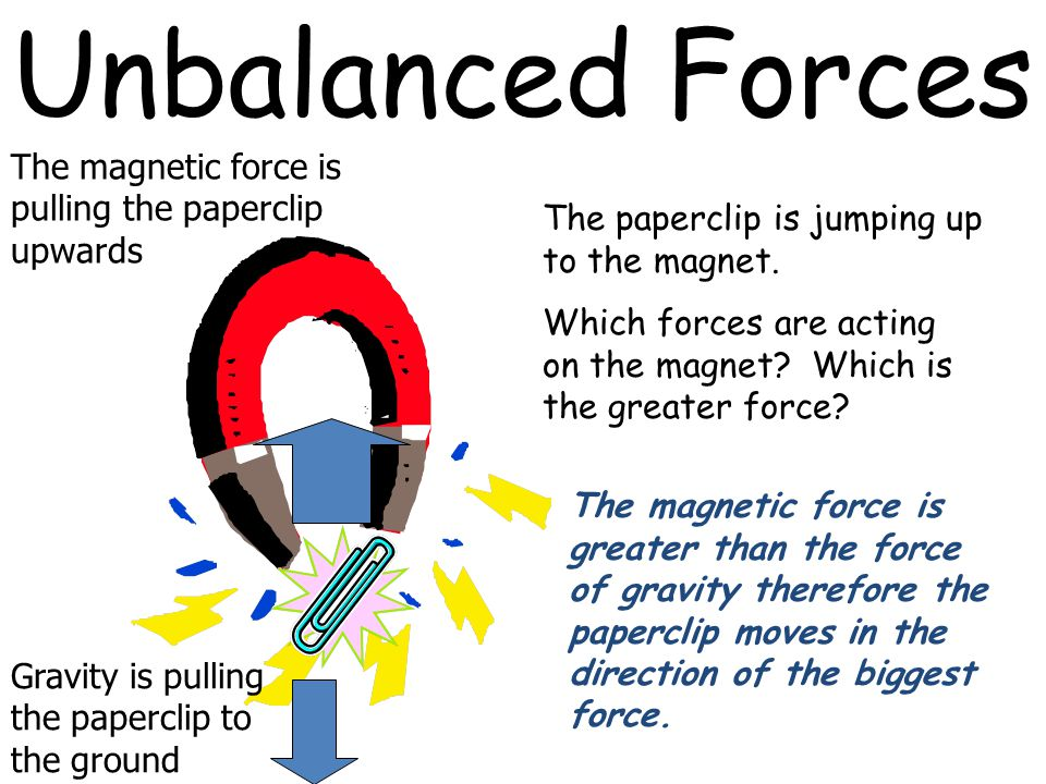 Unbalanced Forces The magnetic force is pulling the paperclip upwards