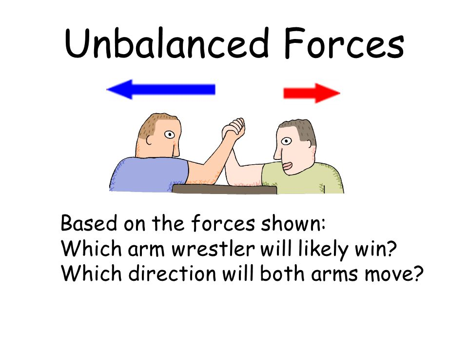 Unbalanced Forces Based on the forces shown: