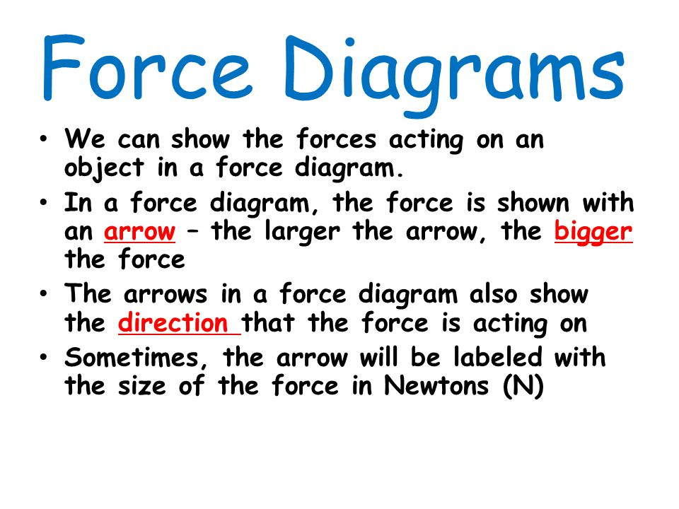 Force Diagrams We can show the forces acting on an object in a force diagram.