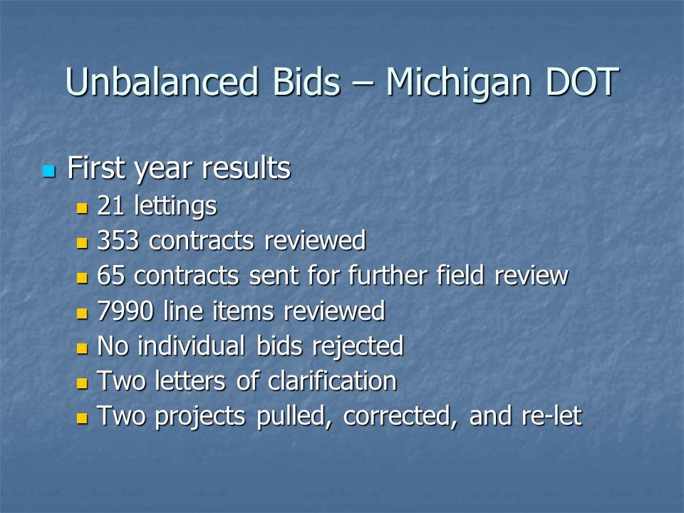 Unbalanced Bids – Michigan DOT