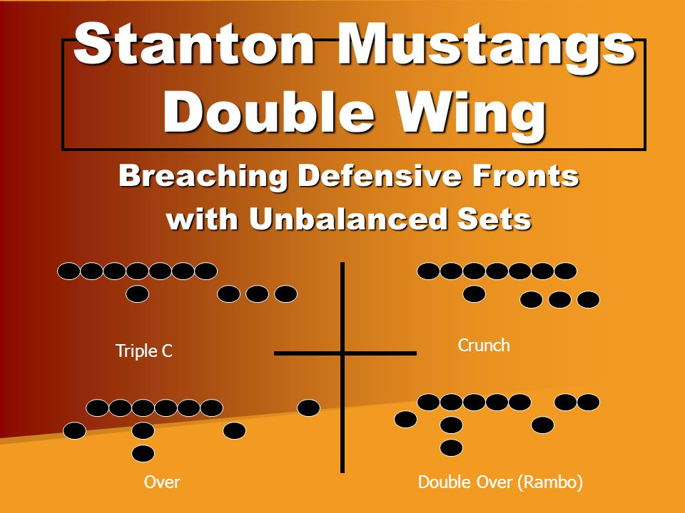 Stanton Mustangs Double Wing