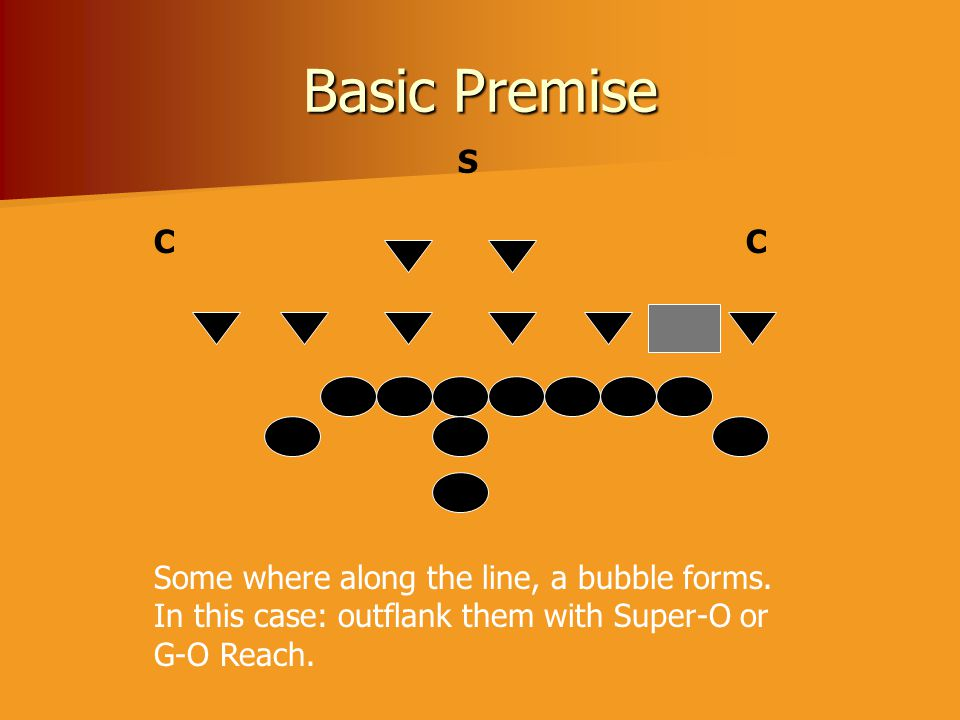 Basic Premise S C C Some where along the line, a bubble forms.