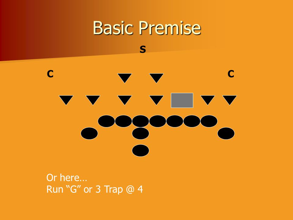 Basic Premise S C C Or here… Run G or 3 Trap @ 4