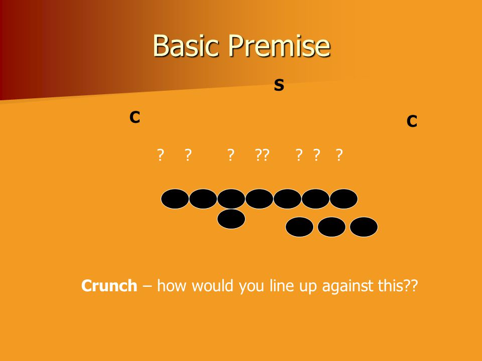 Basic Premise S C C Crunch – how would you line up against this