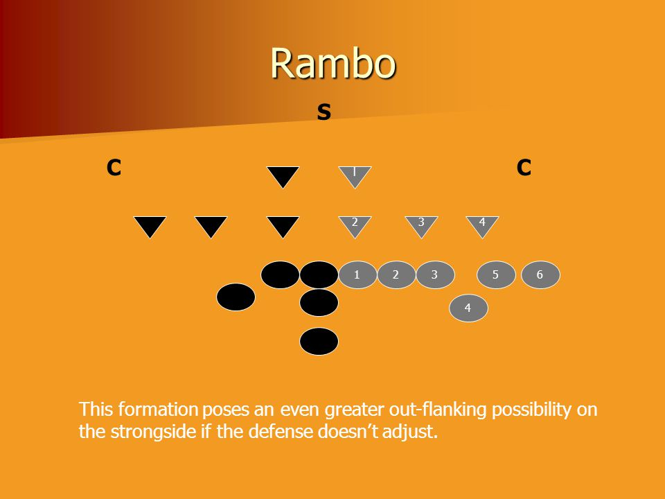 Rambo S. C. C. l. 2. 3. 4. 1. 2. 3. 5. 6. 4. This formation poses an even greater out-flanking possibility on.