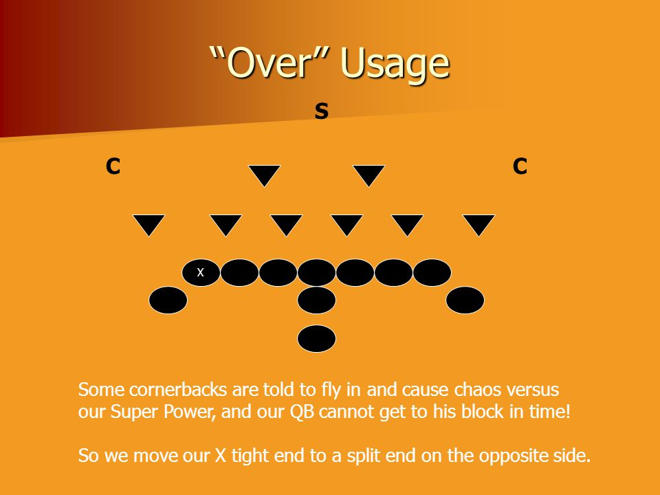 Over Usage S. C. C. X. Some cornerbacks are told to fly in and cause chaos versus.