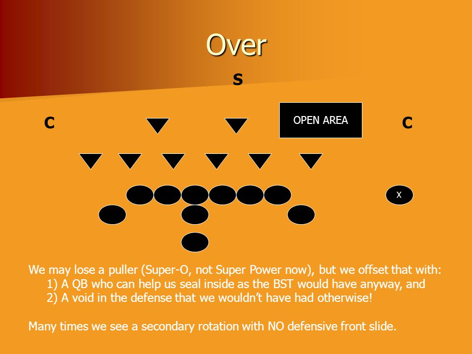 Over S. OPEN AREA. C. C. X. We may lose a puller (Super-O, not Super Power now), but we offset that with: