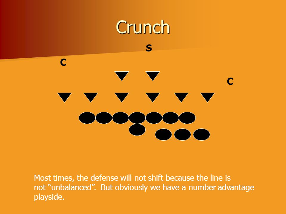 Crunch S. C. C. Most times, the defense will not shift because the line is. not unbalanced . But obviously we have a number advantage.