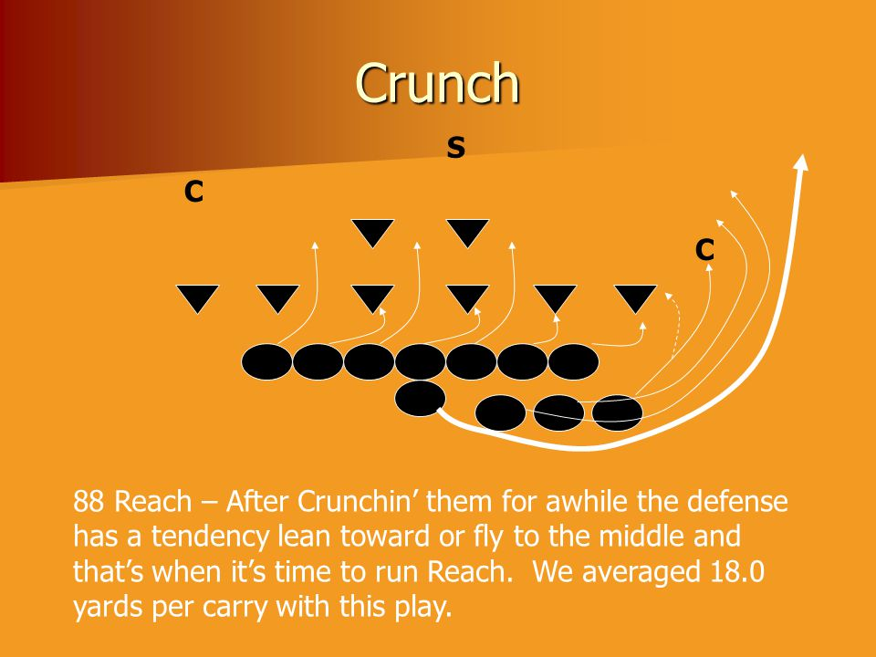 Crunch S C C 88 Reach – After Crunchin' them for awhile the defense