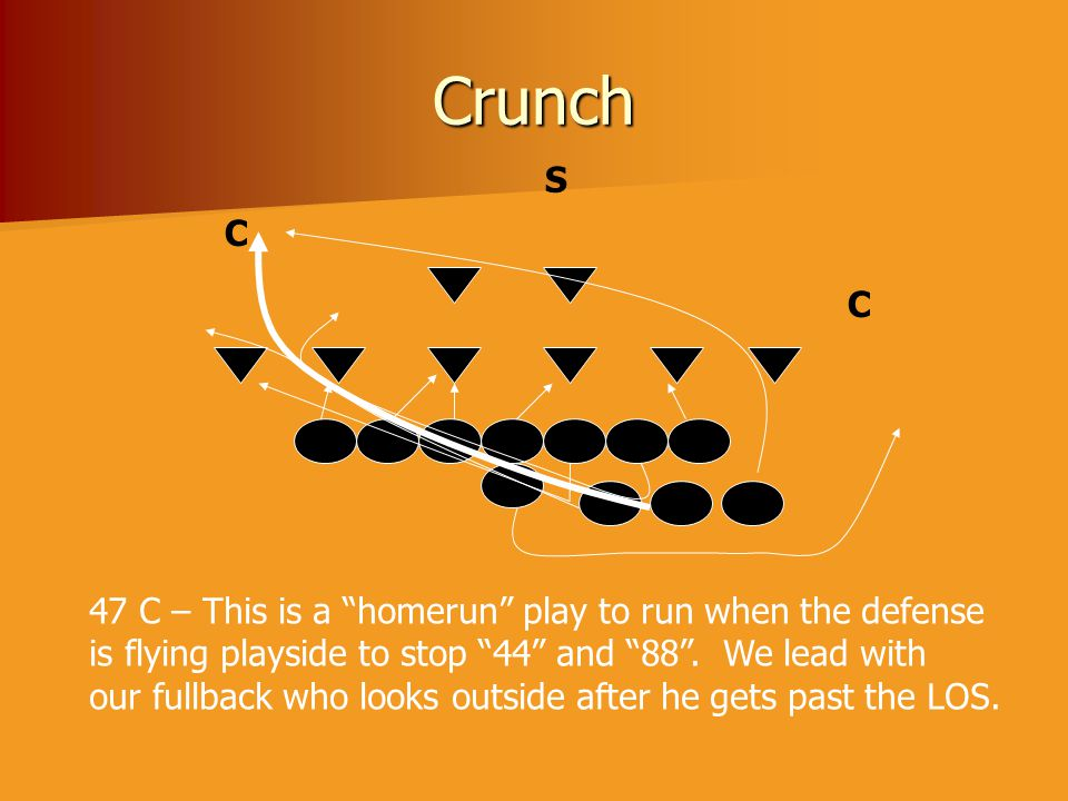 Crunch S C C 47 C – This is a homerun play to run when the defense