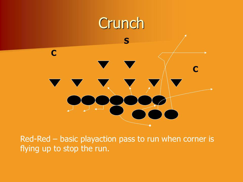 Crunch S C C Red-Red – basic playaction pass to run when corner is