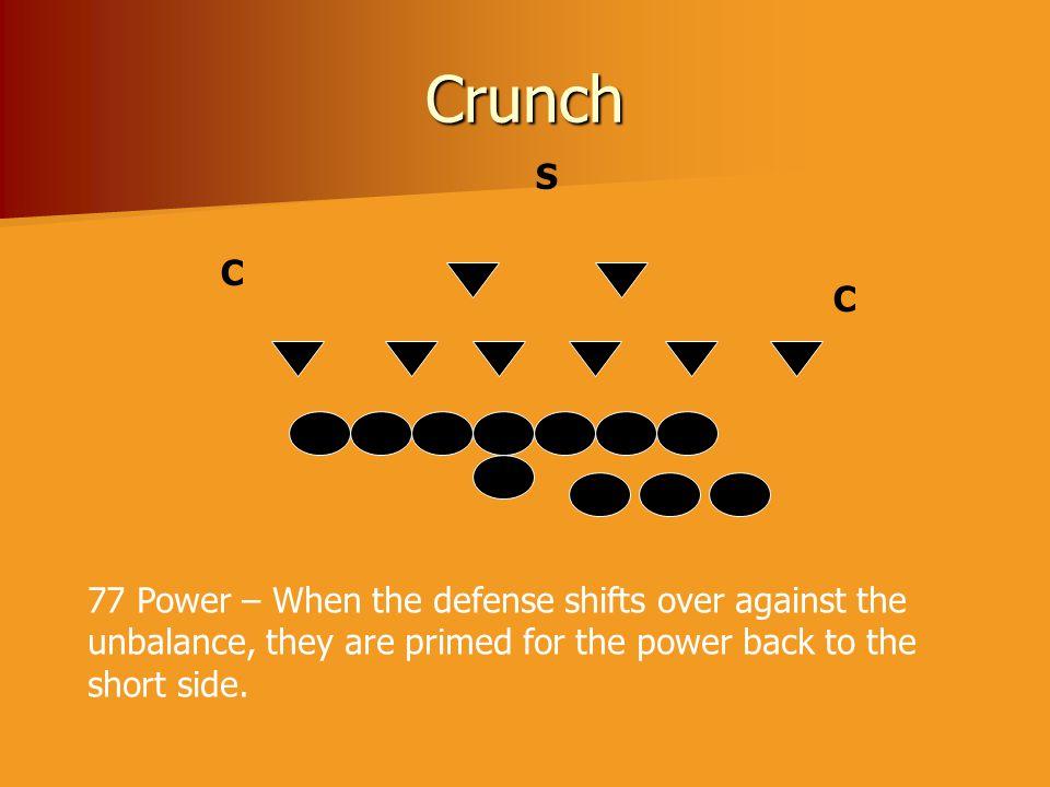Crunch S. C. C.
