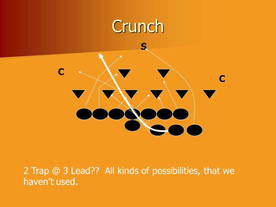 Crunch S C C 2 Trap @ 3 Lead All kinds of possibilities, that we haven't used.