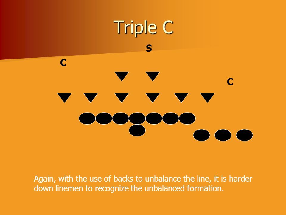 Triple C S. C. C. Again, with the use of backs to unbalance the line, it is harder.