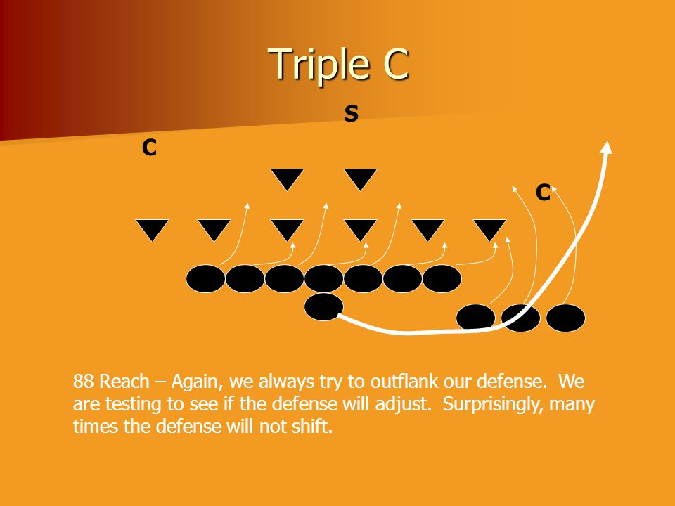 Triple C S. C. C. 88 Reach – Again, we always try to outflank our defense. We.