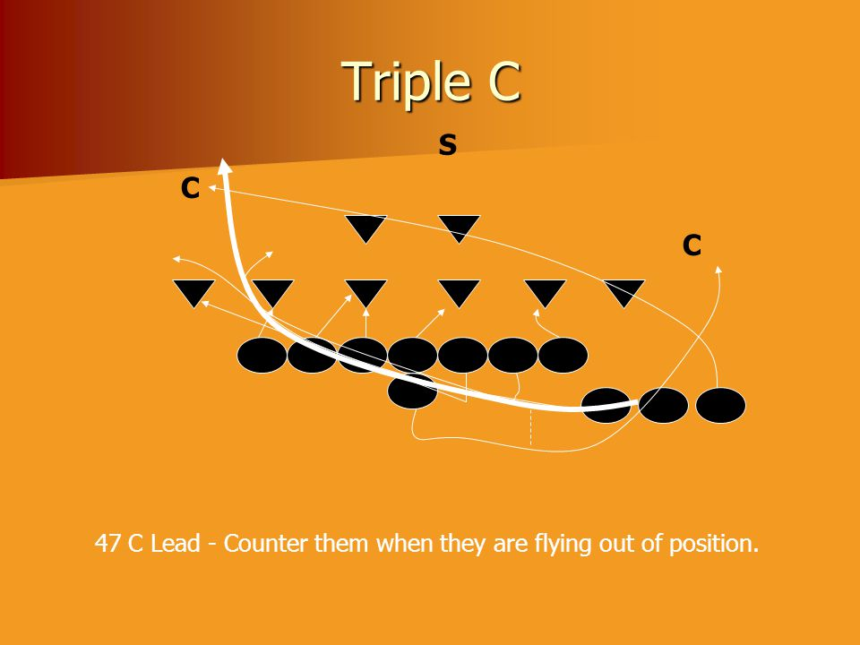 Triple C S C C 47 C Lead - Counter them when they are flying out of position.