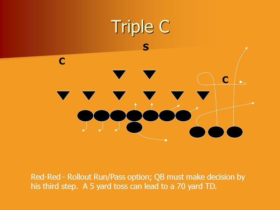 Triple C S. C. C. Red-Red - Rollout Run/Pass option; QB must make decision by.