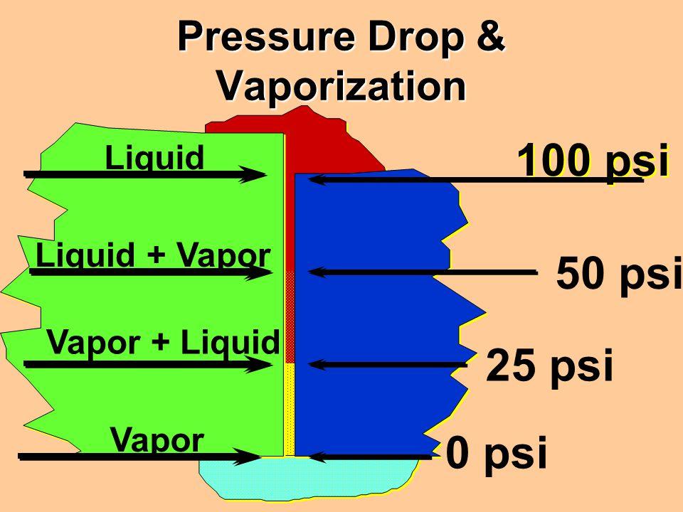 Pressure Drop & Vaporization
