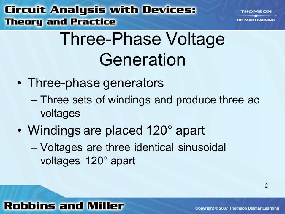 Three-Phase Voltage Generation