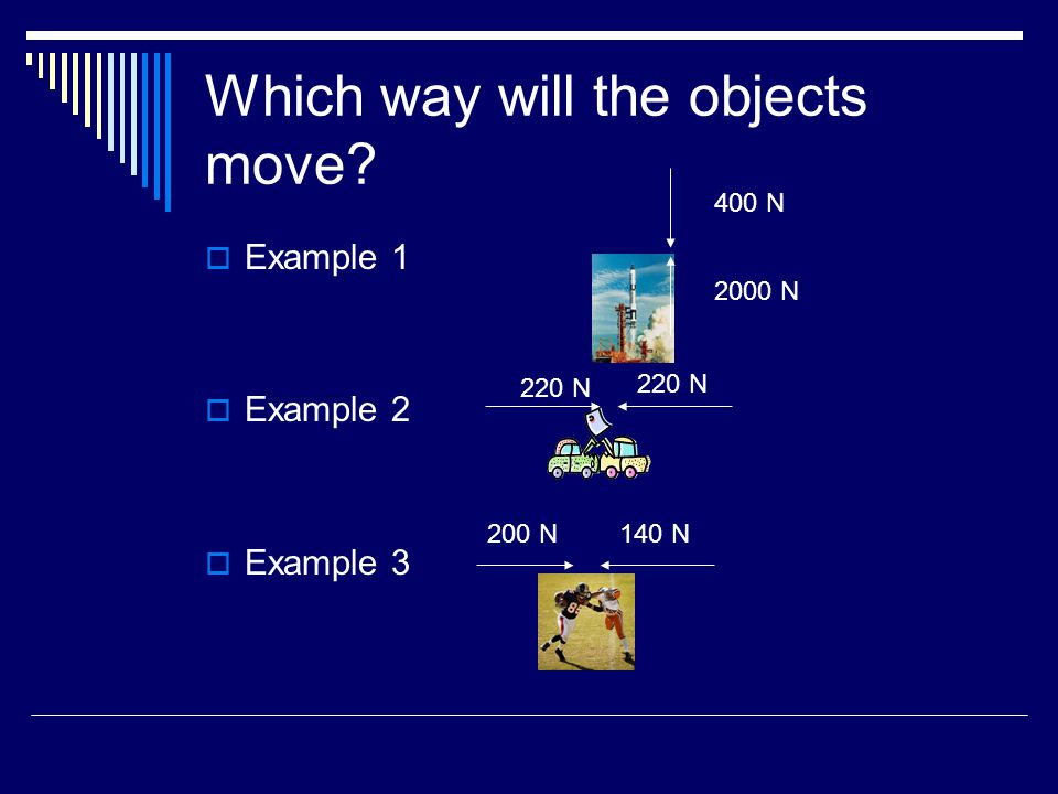 Which way will the objects move