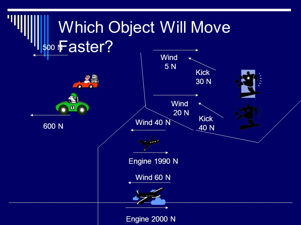 Which Object Will Move Faster