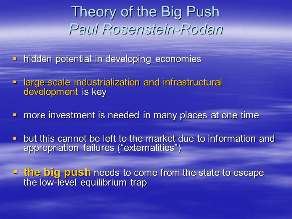 Theory of the Big Push Paul Rosenstein-Rodan