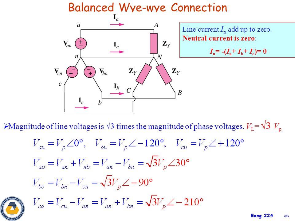 Balanced Wye-wye Connection