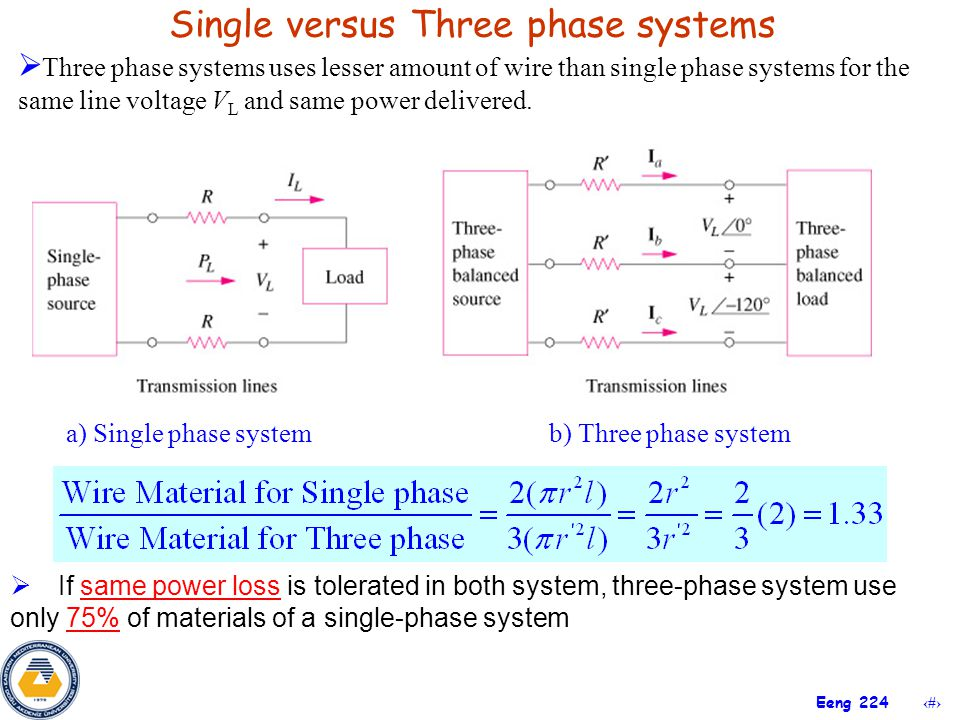 Single Phase System : Chapter three phase circuits ppt video online download