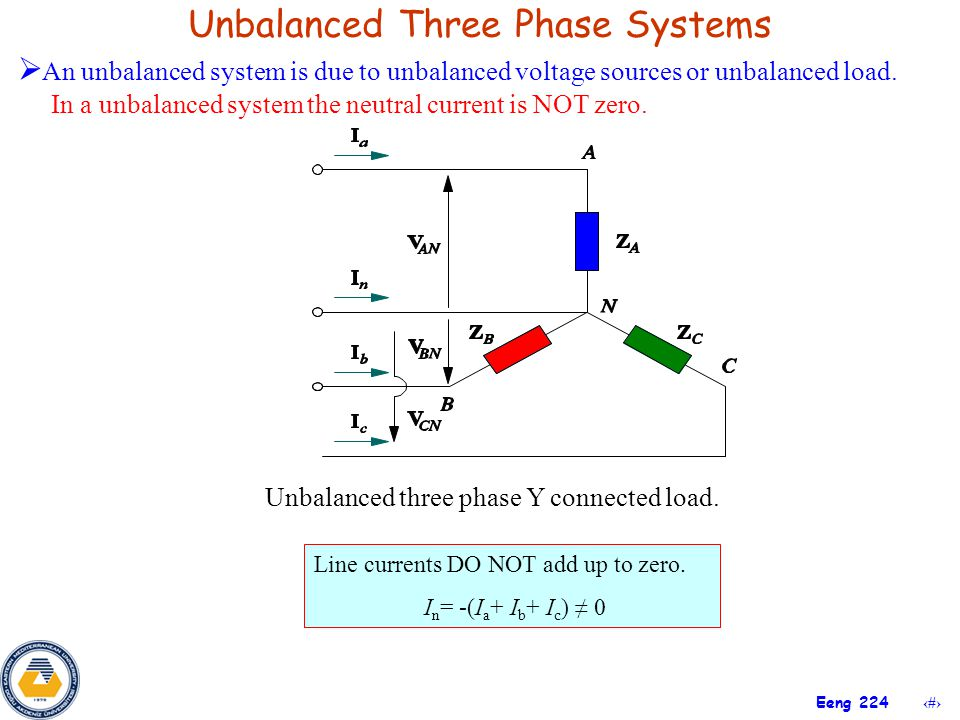 Chapter 12 three phase circuits ppt video online download for Soil 3 phase system