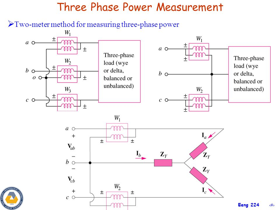 Two-meter method for measuring three-phase power