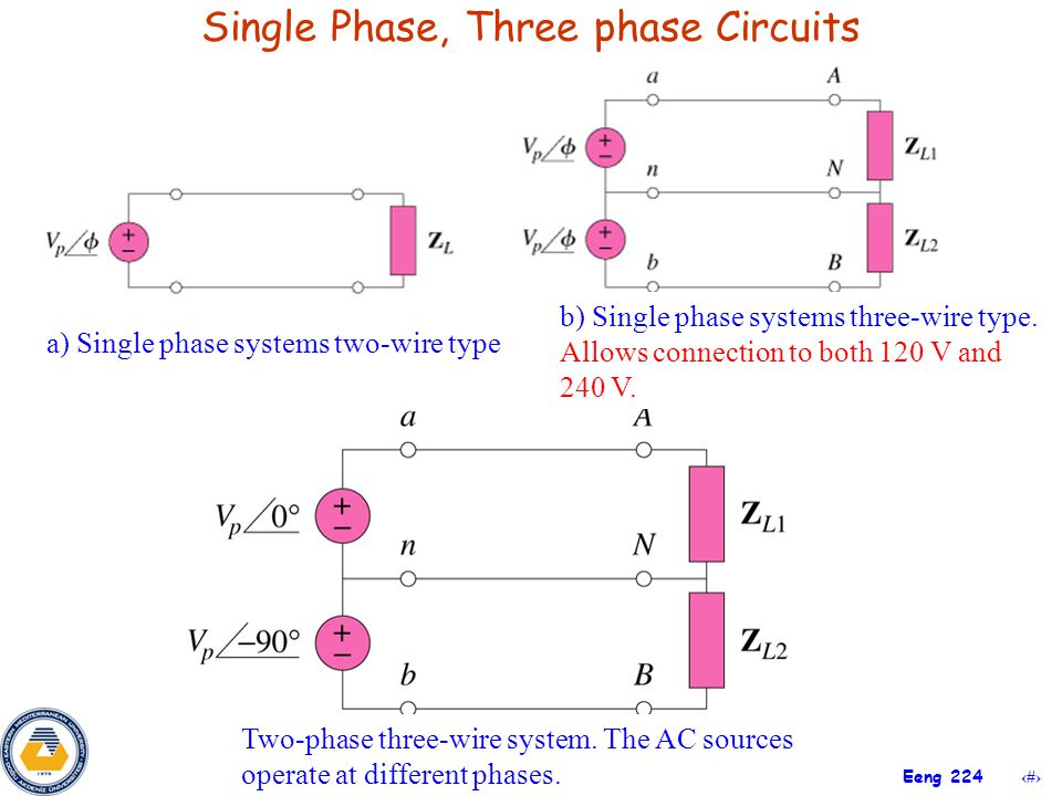Single Phase, Three phase Circuits