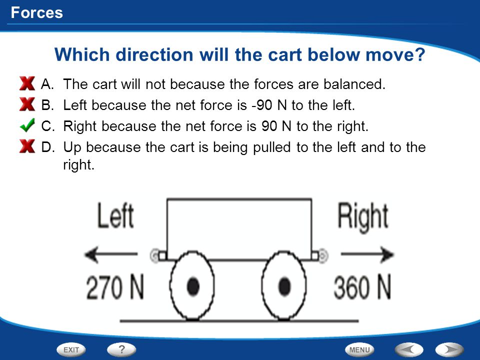 Which direction will the cart below move