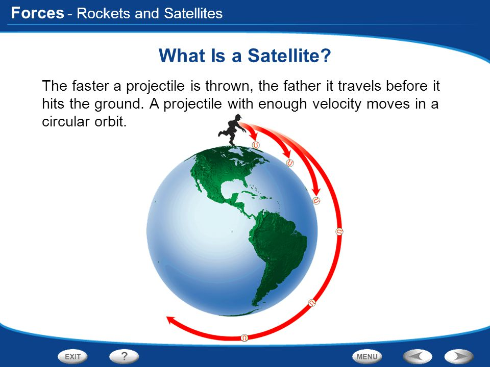 What Is a Satellite - Rockets and Satellites