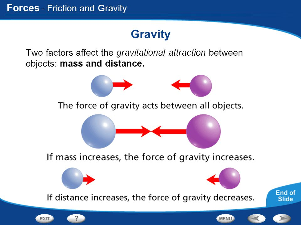 Gravity - Friction and Gravity