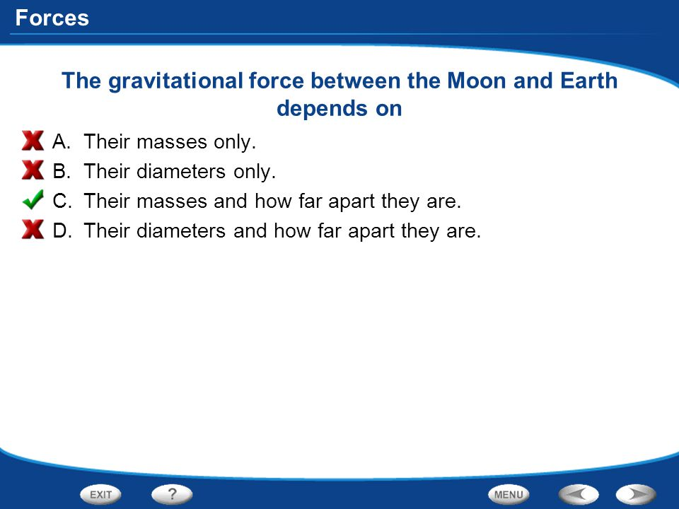 The gravitational force between the Moon and Earth depends on