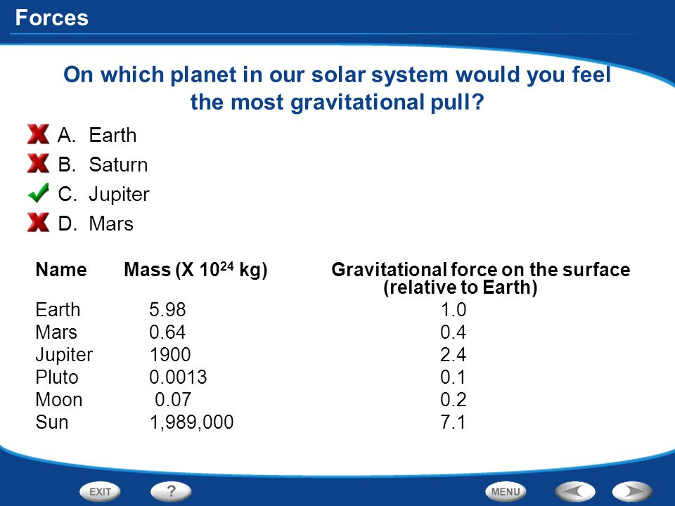 On which planet in our solar system would you feel the most gravitational pull